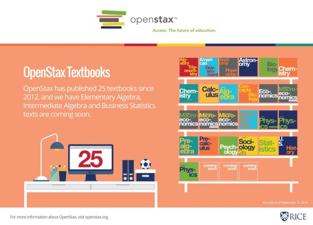 OpenStax Textbooks